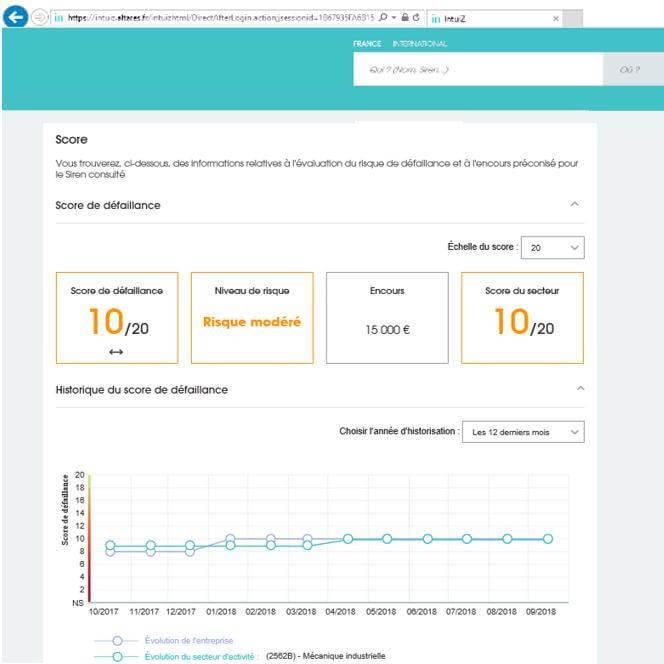 Module ERP pour la gestion des risques client, scoring client