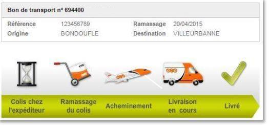 module ERP 1Life Transporter gestion des expéditions